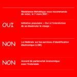 Consignes de vote de Résistance Helvétique pour le 7 mars 2021.