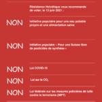 Consignes de vote de Résistance Helvétique pour le 13 juin 2021.
